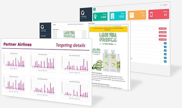 digital marketing campaign dashboard